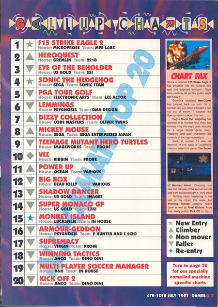 uk-charts-week-ending-june-29-1991